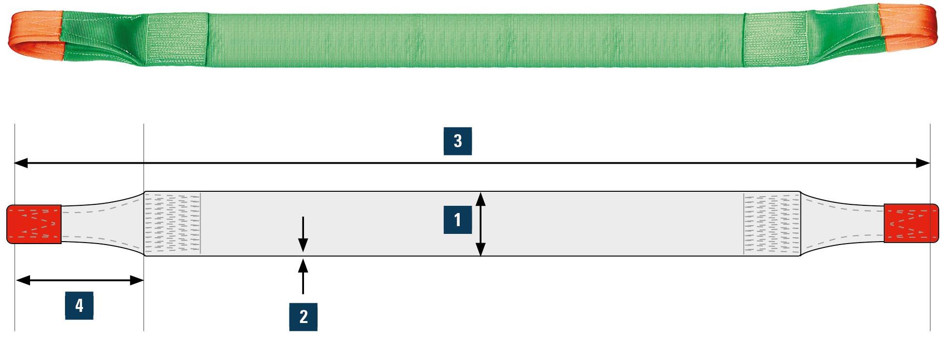 Flat Slings 1 Ply
