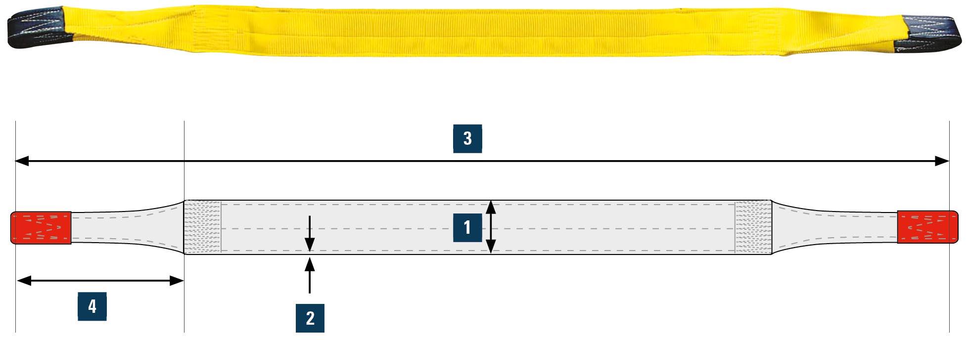 Flat Slings 2 Ply