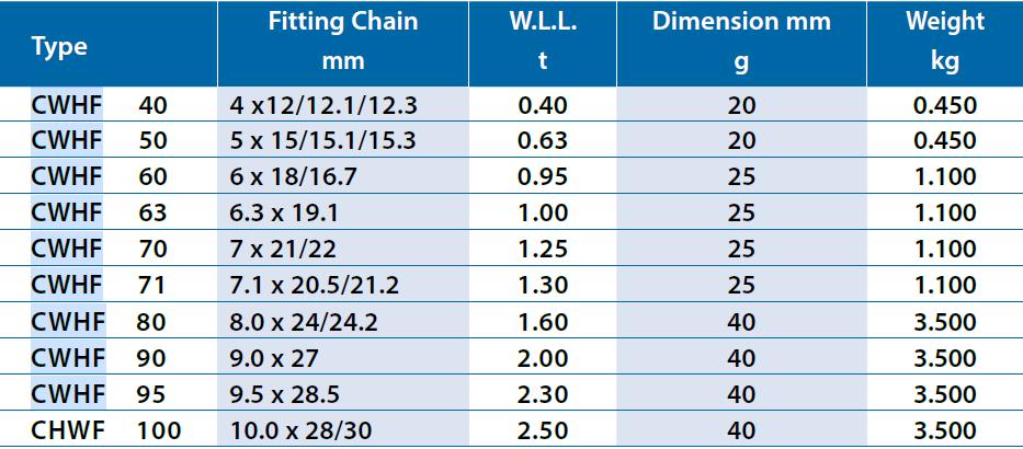 WLL Chart Grade 60 Swivel Load Hook CWHF